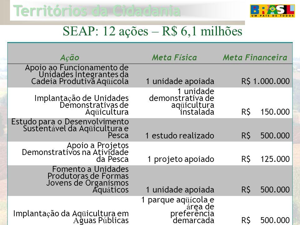 SEAP: 12 ações – R$ 6,1 milhões