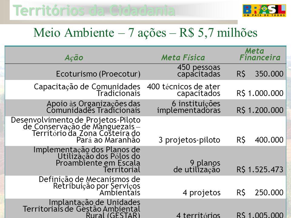 Meio Ambiente – 7 ações – R$ 5,7 milhões