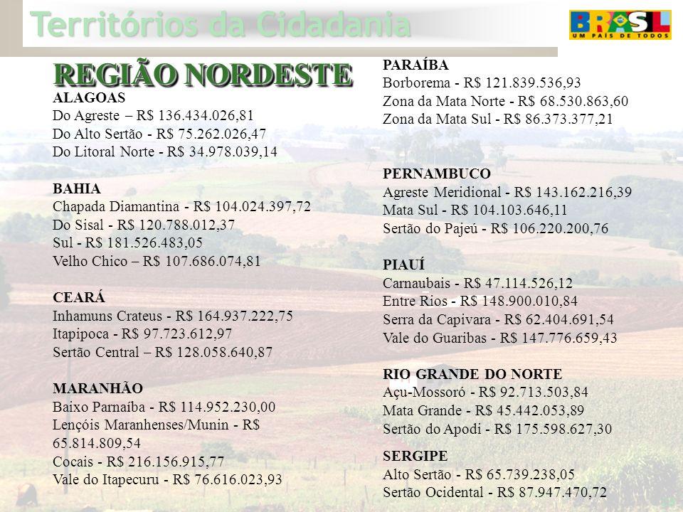 REGIÃO NORDESTE PARAÍBA Borborema - R$ 121.839.536,93 Zona da Mata Norte - R$ 68.530.863,60 Zona da Mata Sul - R$ 86.373.377,21.