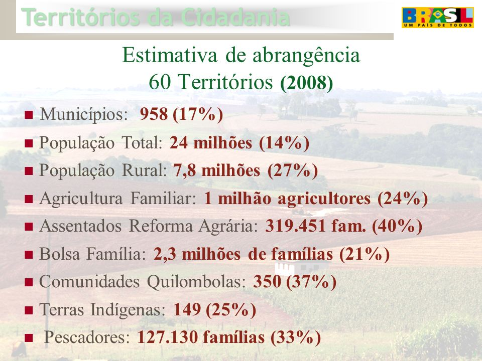 Estimativa de abrangência 60 Territórios (2008)