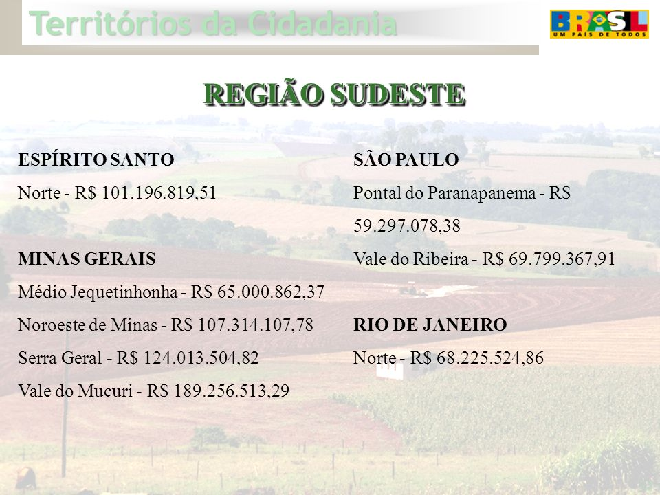 REGIÃO SUDESTE ESPÍRITO SANTO Norte - R$ 101.196.819,51