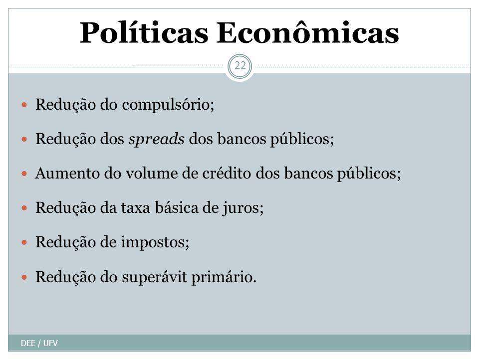 Políticas Econômicas Redução do compulsório;