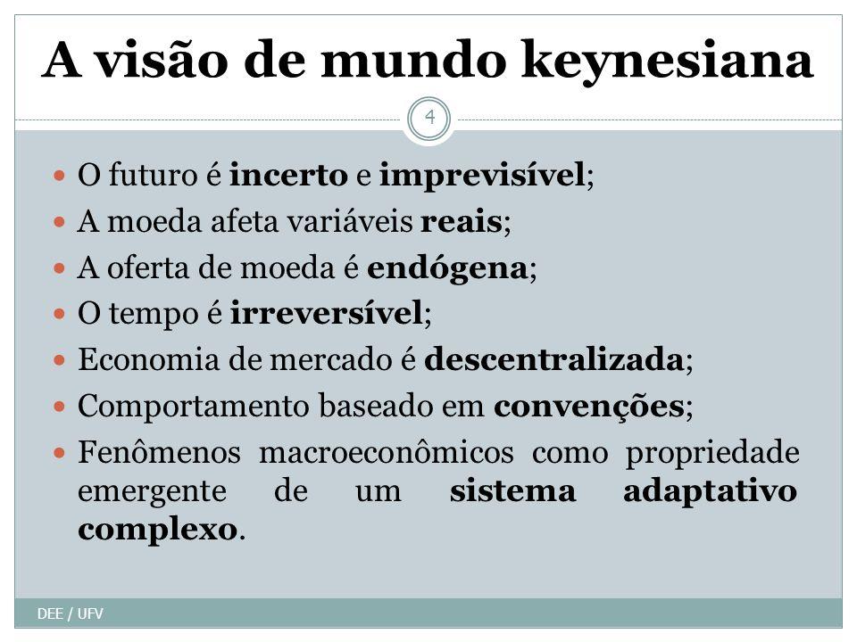 A visão de mundo keynesiana