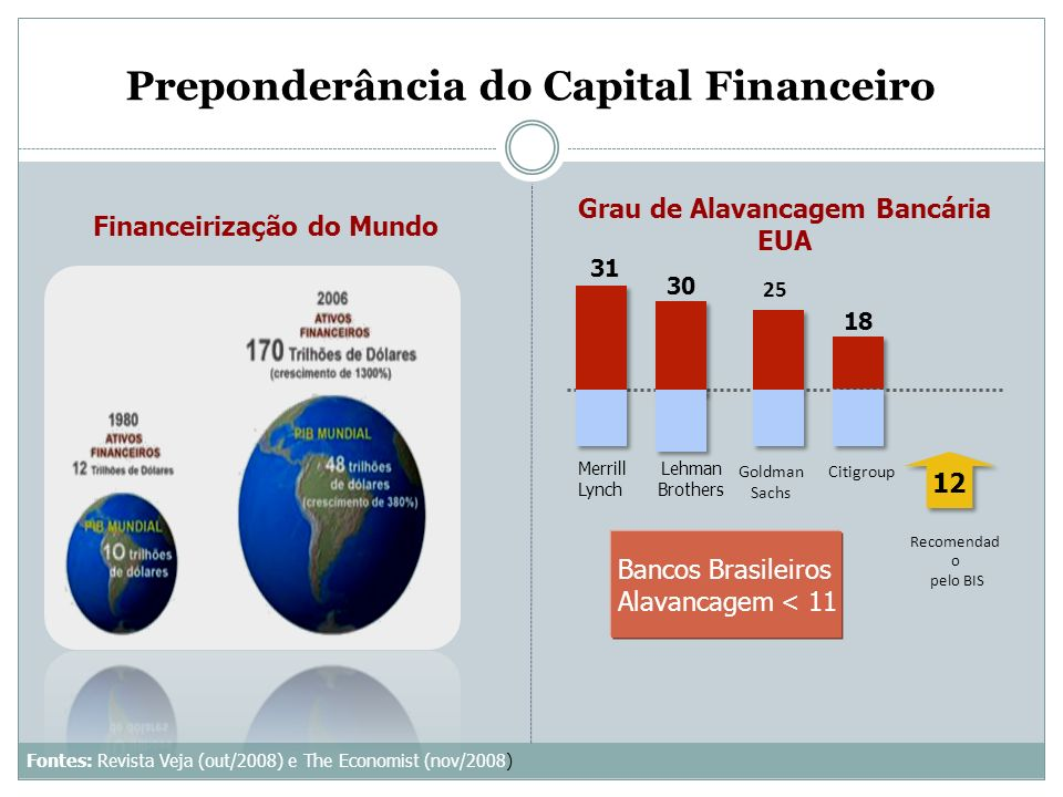 Preponderância do Capital Financeiro