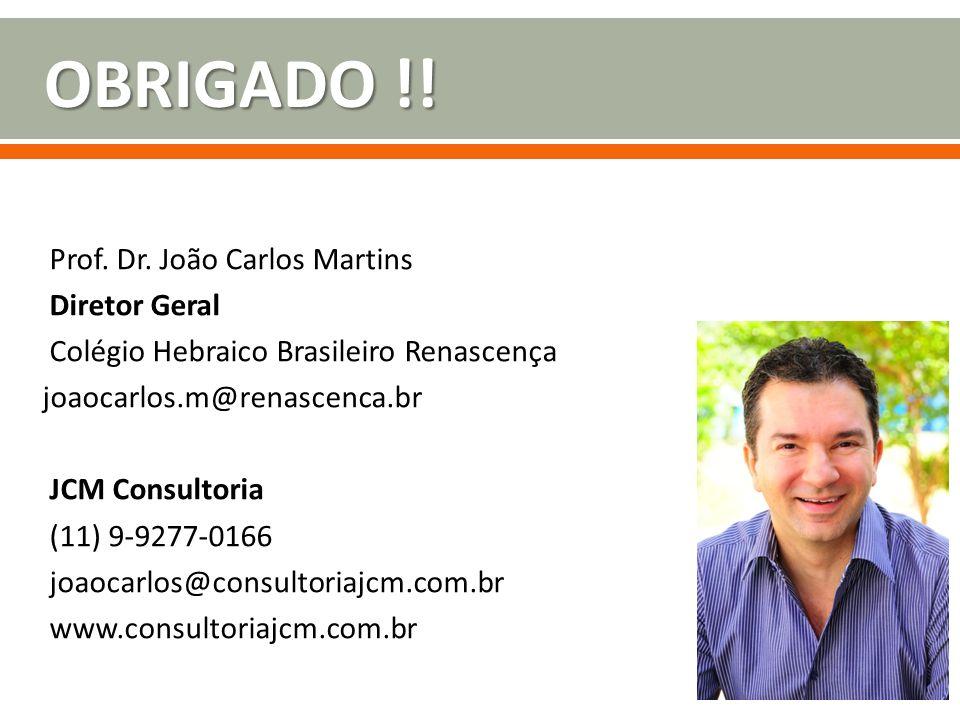 OBRIGADO !! Prof. Dr. João Carlos Martins Diretor Geral