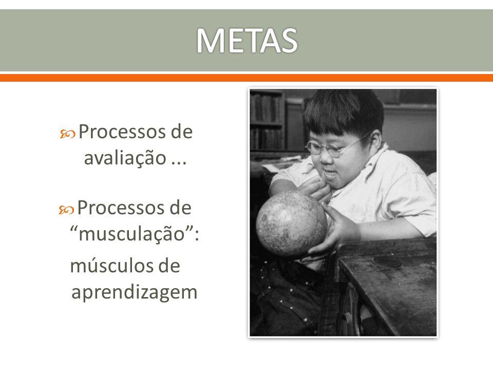 METAS Processos de avaliação ... Processos de musculação :