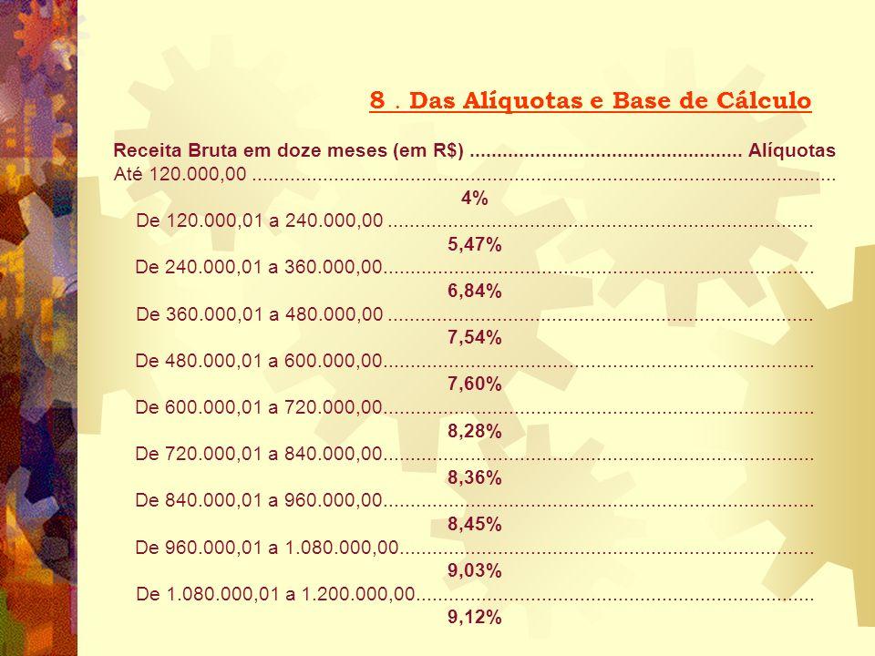 8. Das Alíquotas e Base de Cálculo Receita Bruta em doze meses (em R$)