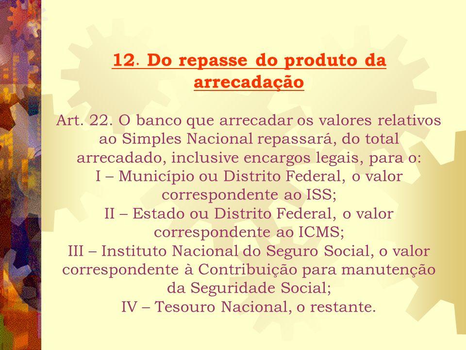 12. Do repasse do produto da arrecadação Art. 22