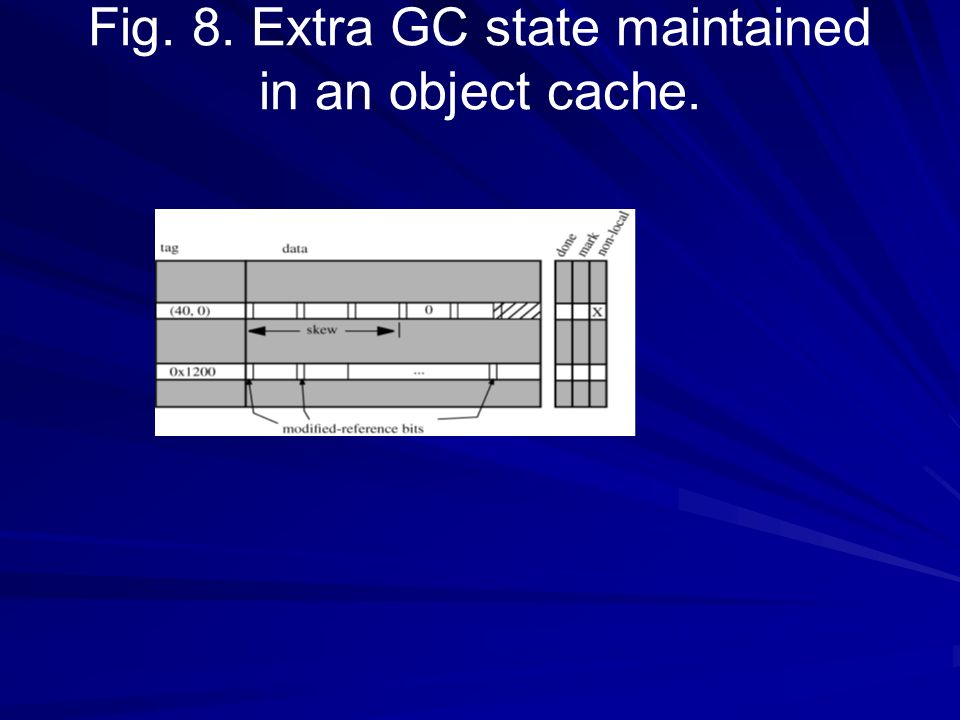 Fig. 8. Extra GC state maintained in an object cache.