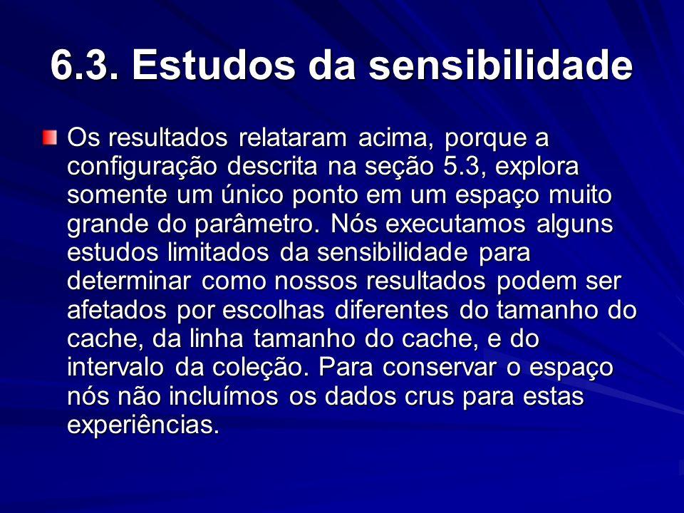 6.3. Estudos da sensibilidade