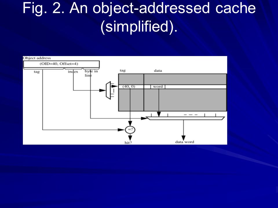 Fig. 2. An object-addressed cache (simplified).