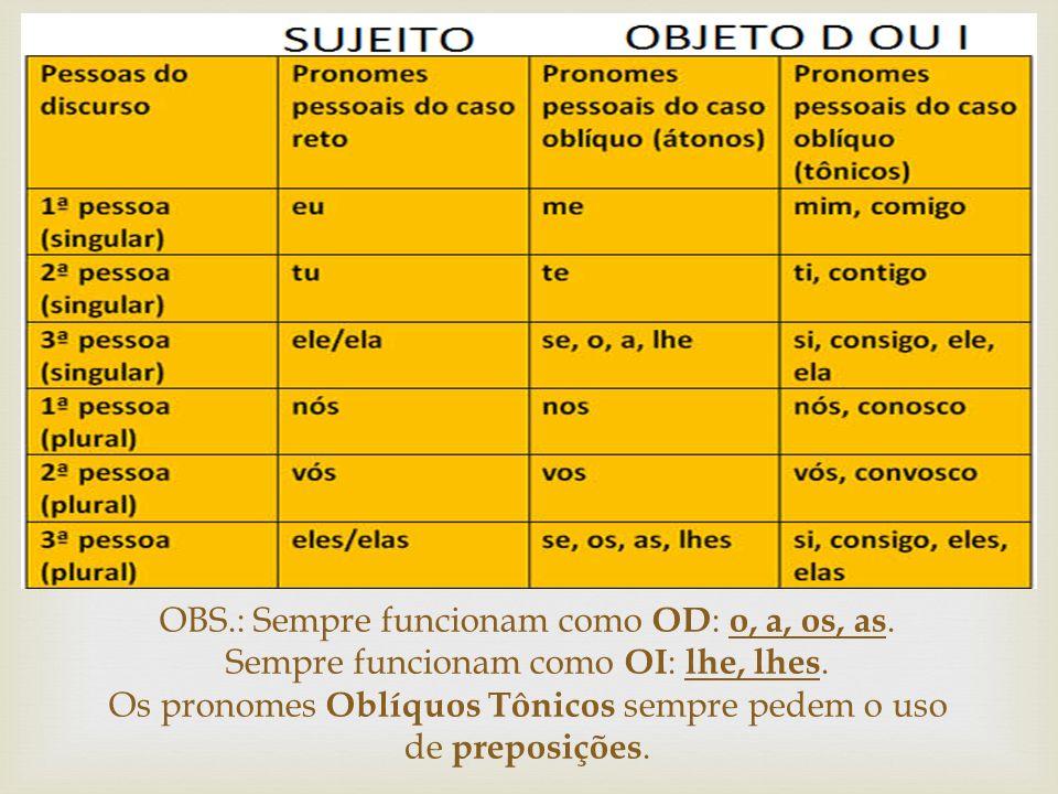 OBS. : Sempre funcionam como OD: o, a, os, as