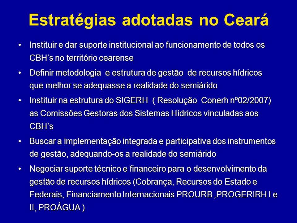 Estratégias adotadas no Ceará