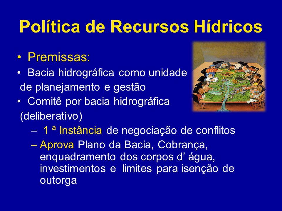 Política de Recursos Hídricos