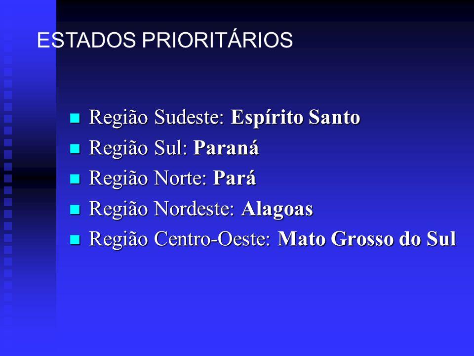 ESTADOS PRIORITÁRIOS Região Sudeste: Espírito Santo. Região Sul: Paraná. Região Norte: Pará. Região Nordeste: Alagoas.