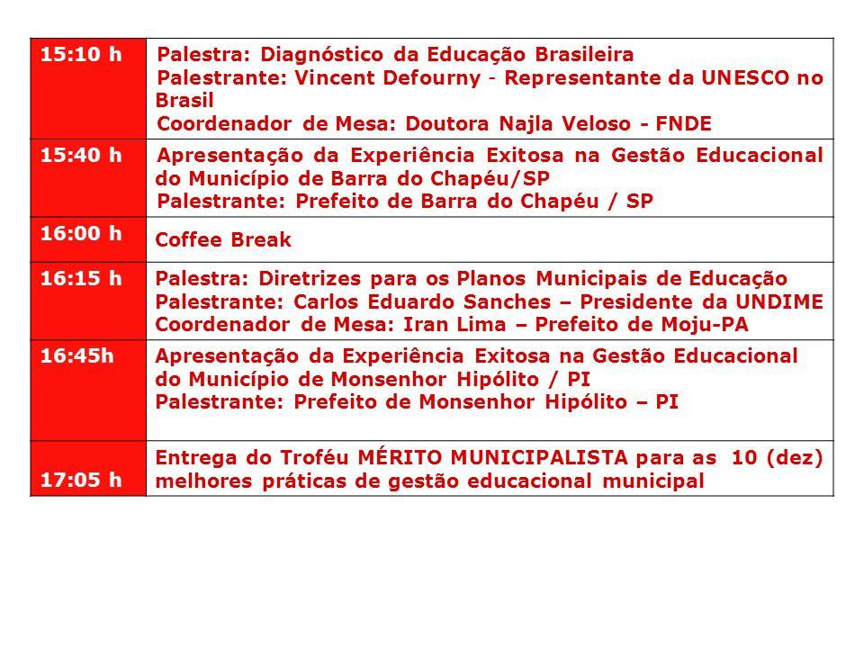 15:10 hPalestra: Diagnóstico da Educação Brasileira. Palestrante: Vincent Defourny - Representante da UNESCO no Brasil.