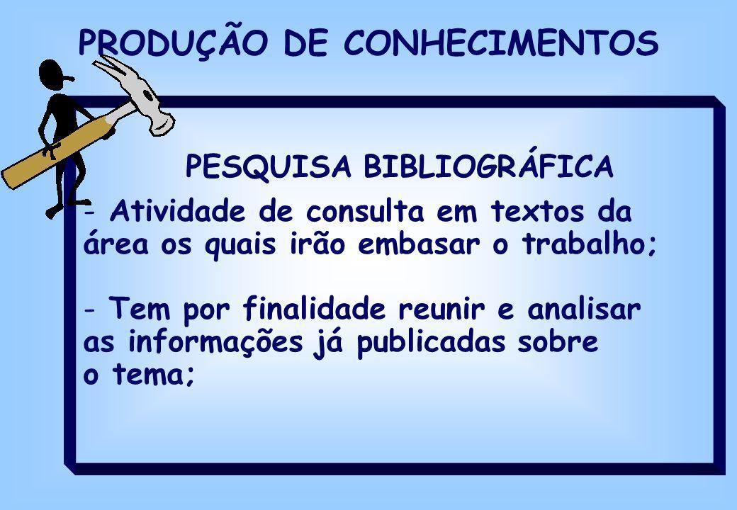 PRODUÇÃO DE CONHECIMENTOS PESQUISA BIBLIOGRÁFICA
