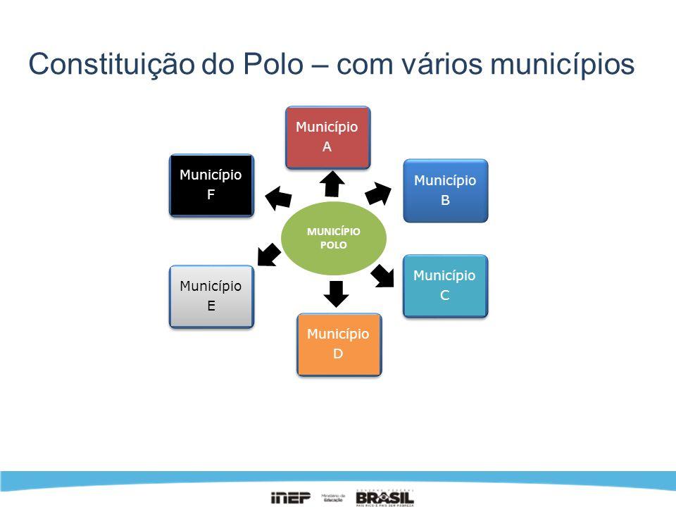 Constituição do Polo – com vários municípios
