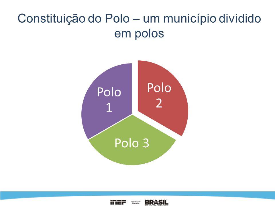 Constituição do Polo – um município dividido em polos