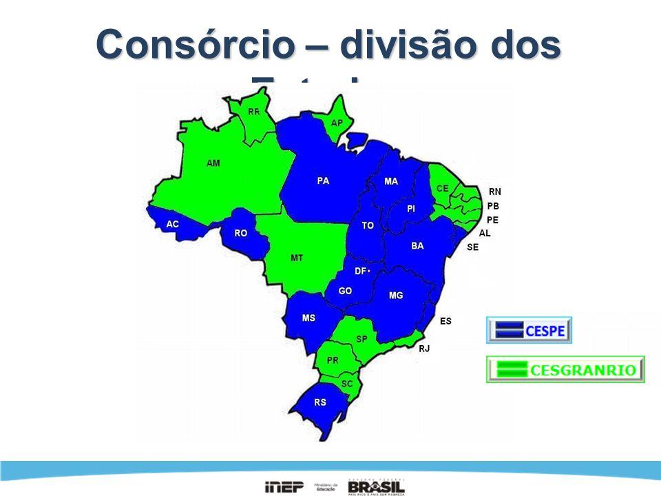 Consórcio – divisão dos Estados