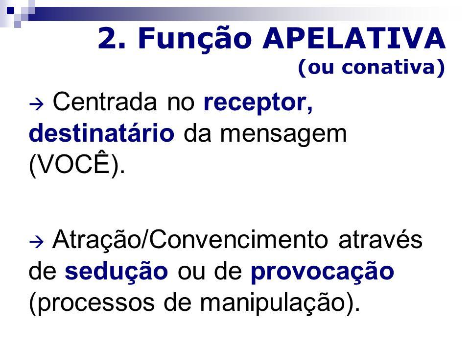 2. Função APELATIVA (ou conativa)
