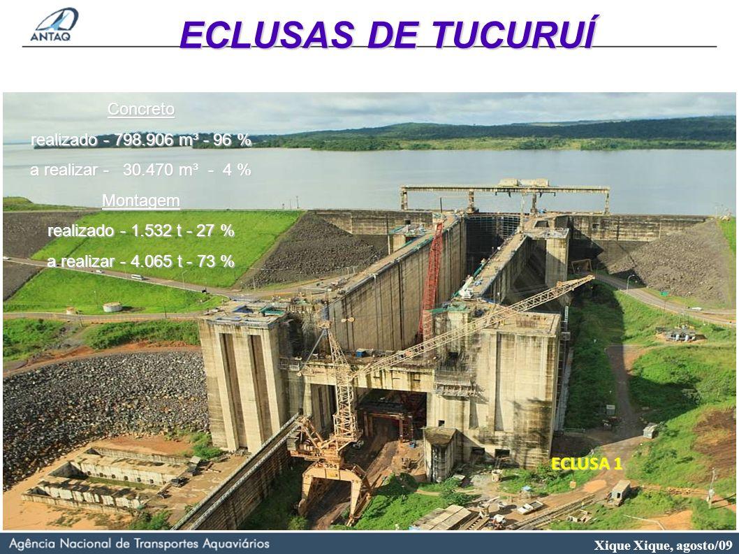 ECLUSAS DE TUCURUÍ ECLUSA 1 Concreto realizado - 798.906 m³ - 96 %