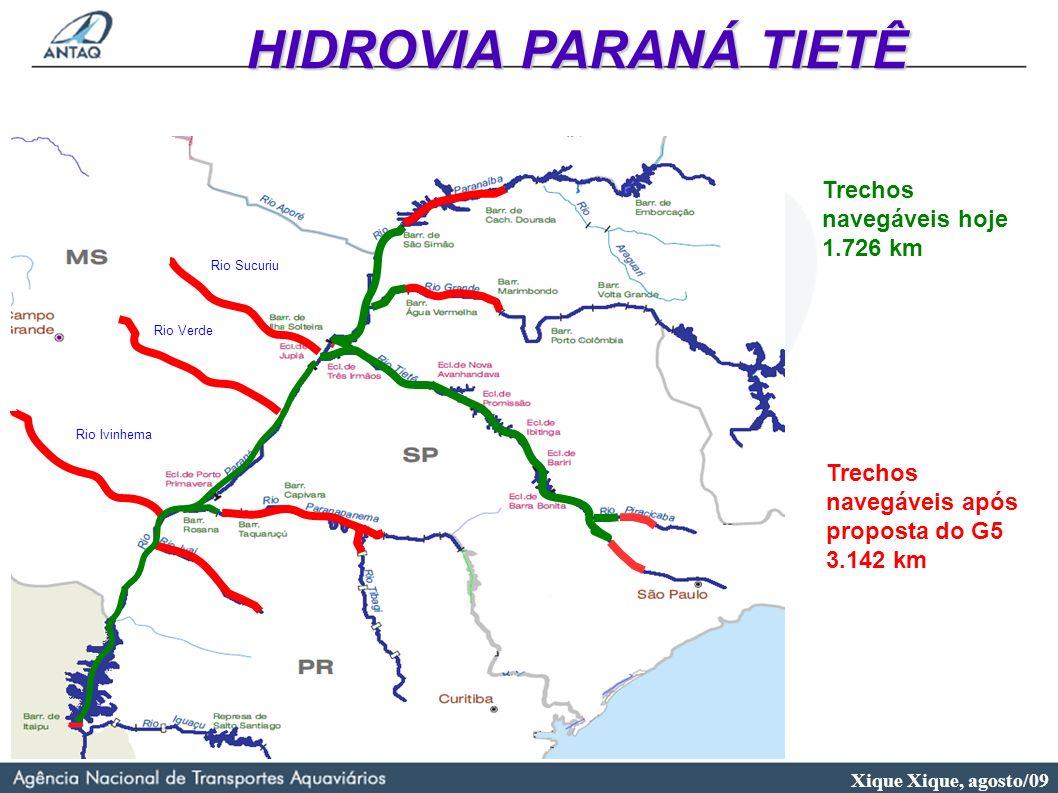 HIDROVIA PARANÁ TIETÊ Trechos navegáveis hoje 1.726 km Trechos