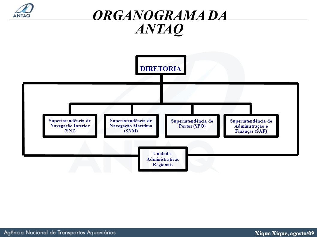 ORGANOGRAMA DA ANTAQ DIRETORIA