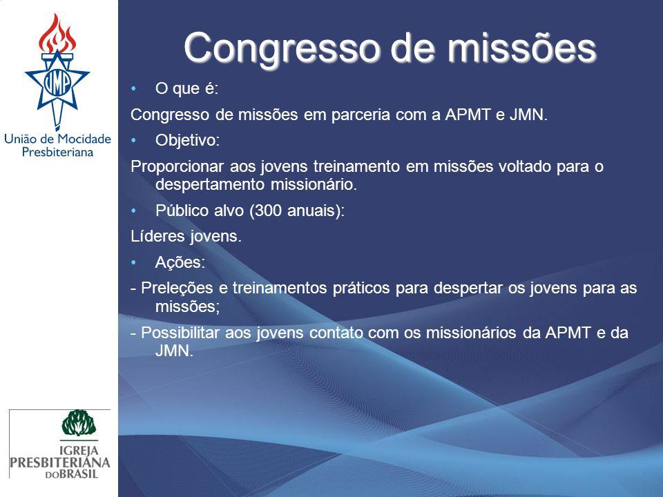 Congresso de missões O que é: