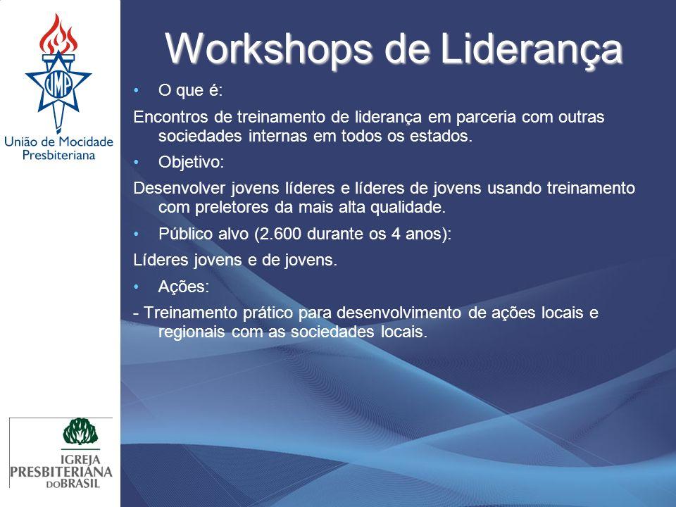 Workshops de Liderança