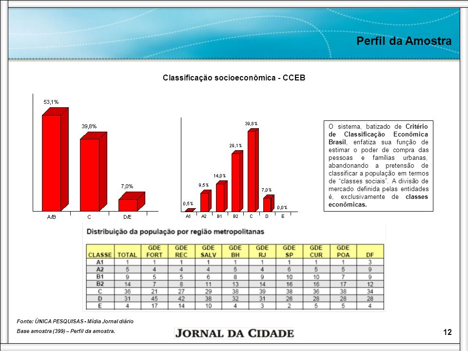 Classificação socioeconômica - CCEB