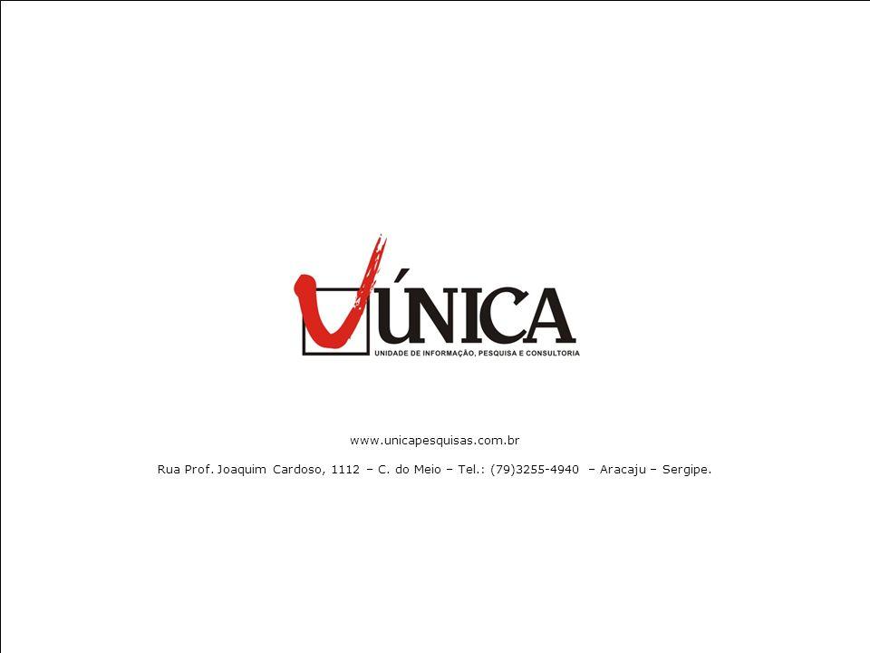 www.unicapesquisas.com.br Rua Prof. Joaquim Cardoso, 1112 – C.