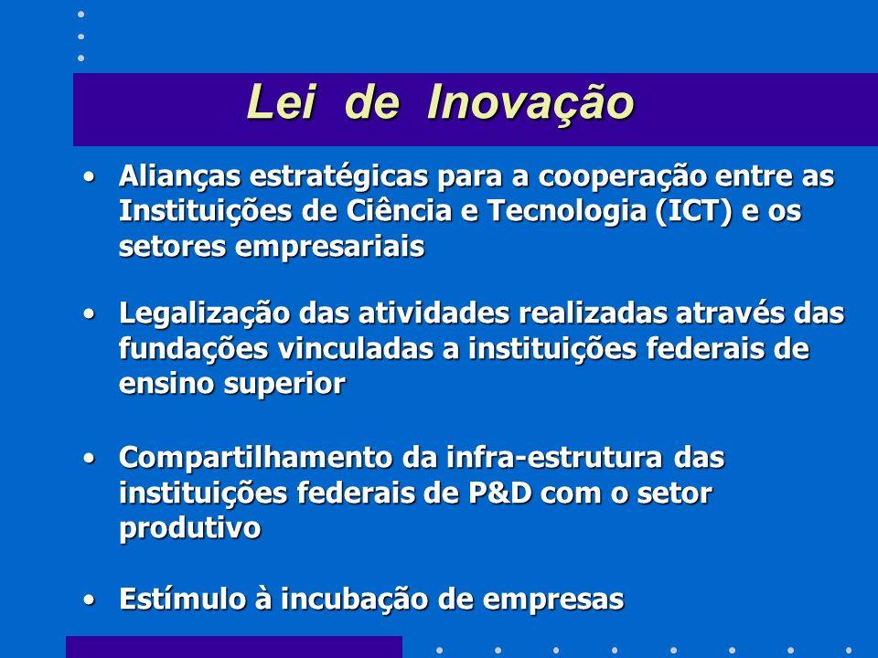 Lei de Inovação Alianças estratégicas para a cooperação entre as Instituições de Ciência e Tecnologia (ICT) e os setores empresariais.