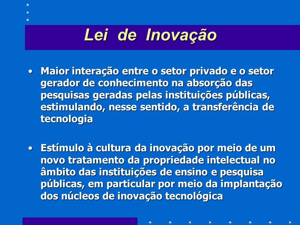 Lei de Inovação