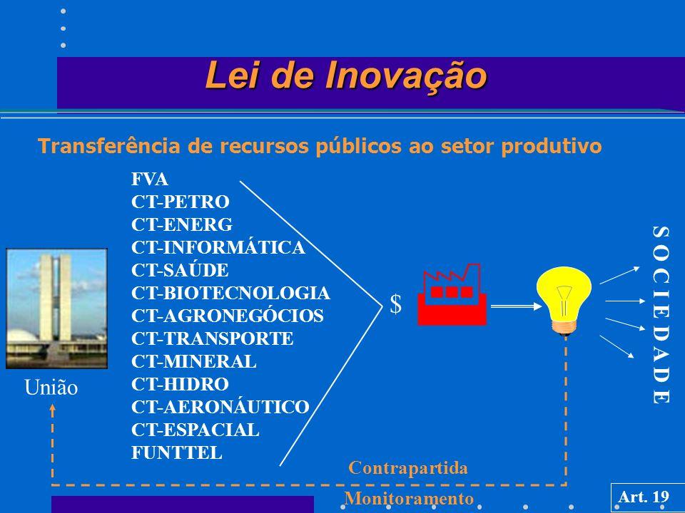  Lei de Inovação $ S O C I E D A D E União
