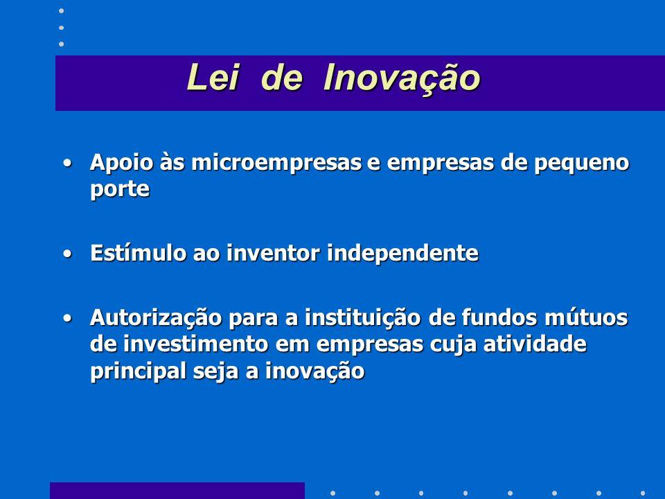 Lei de Inovação Apoio às microempresas e empresas de pequeno porte