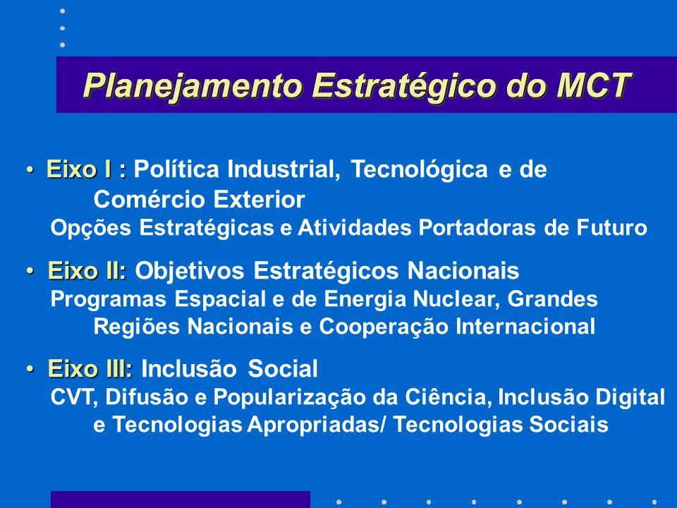 Planejamento Estratégico do MCT