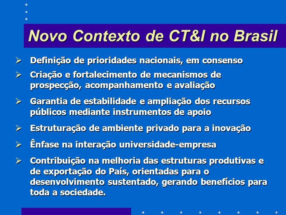 Novo Contexto de CT&I no Brasil