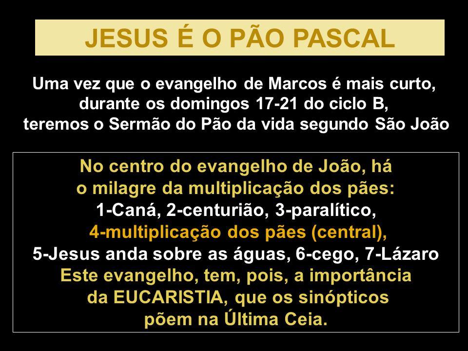 JESUS É O PÃO PASCAL
