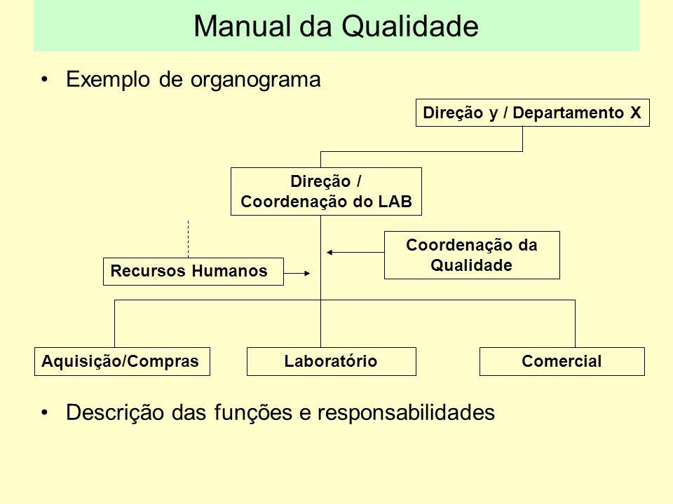 Direção / Coordenação do LAB Coordenação da Qualidade