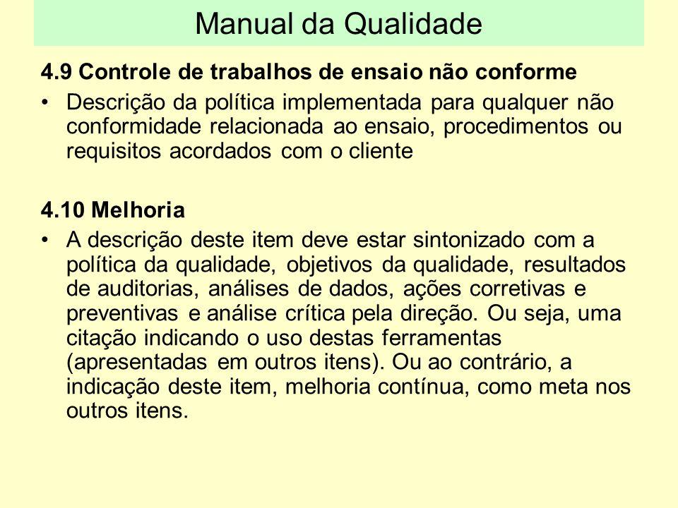 Manual da Qualidade 4.9 Controle de trabalhos de ensaio não conforme