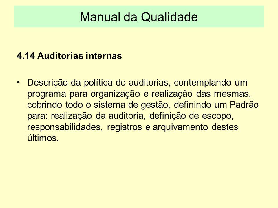 Manual da Qualidade 4.14 Auditorias internas