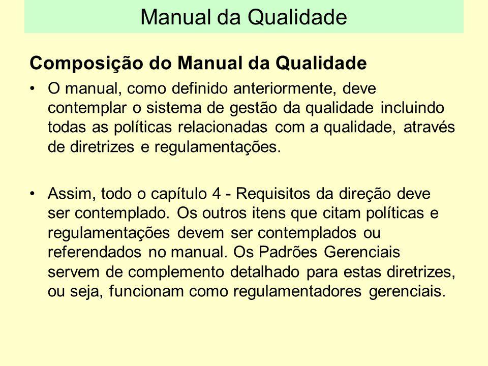 Manual da Qualidade Composição do Manual da Qualidade