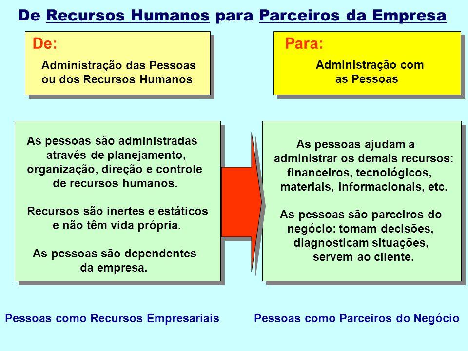 De Recursos Humanos para Parceiros da Empresa