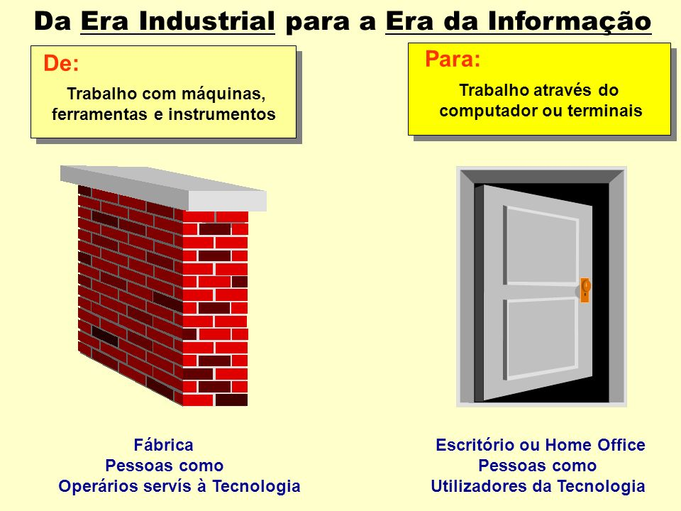 Da Era Industrial para a Era da Informação