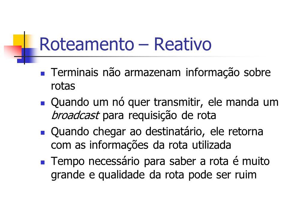 Roteamento – Reativo Terminais não armazenam informação sobre rotas