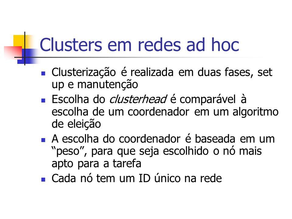 Clusters em redes ad hoc