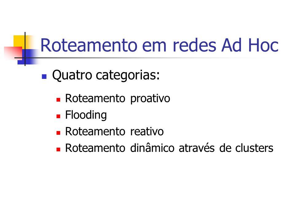 Roteamento em redes Ad Hoc