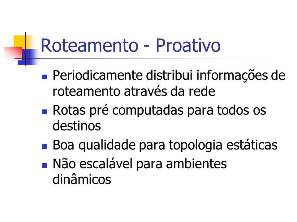 Roteamento - Proativo Periodicamente distribui informações de roteamento através da rede. Rotas pré computadas para todos os destinos.