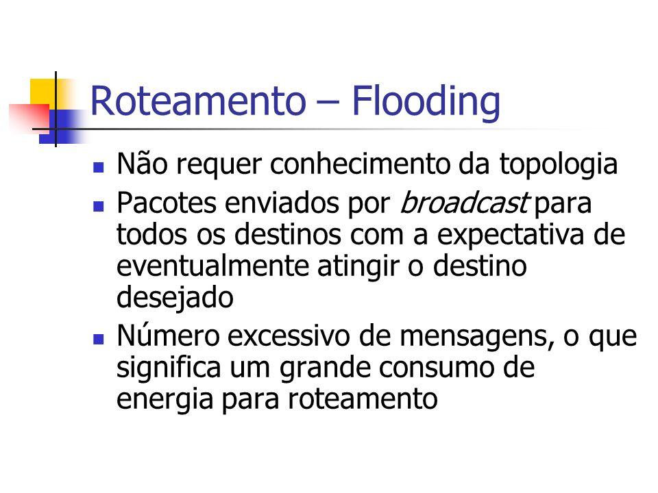Roteamento – Flooding Não requer conhecimento da topologia